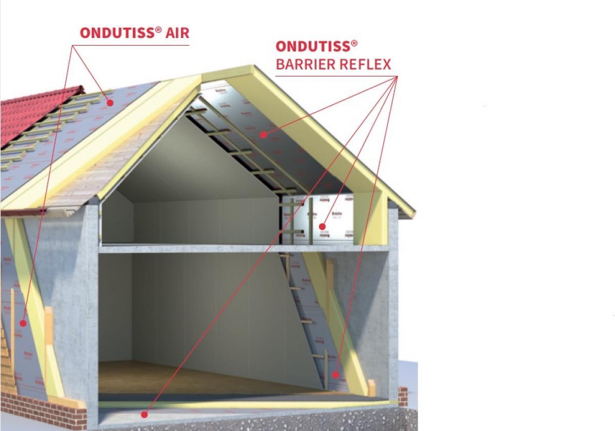 Подпокривно фолио ONDUTISS® AIR - приложение